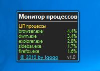 Монитор процессов- Гаджет для Windows 10, windows 8.1 и windows 7