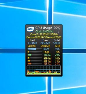 All CPU Meter - Гаджет температуры процессора для windows 7, Windows 10 и Windows 8.1